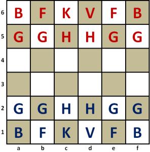 6x6-os
