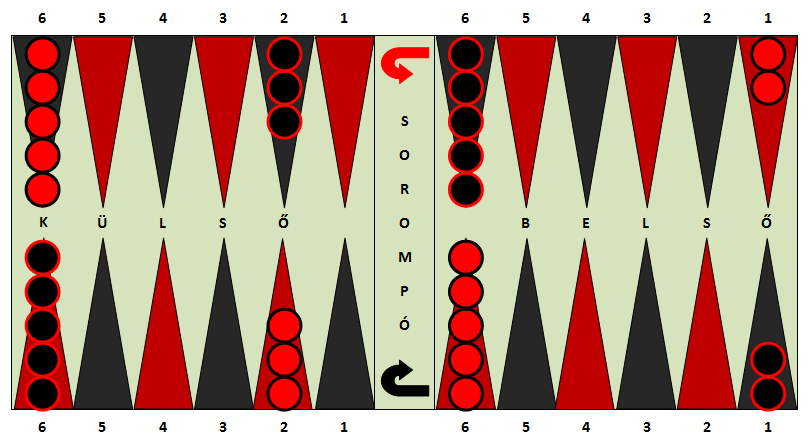 ostábla, backgammon
